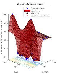 16 matlab cell to double nanohub org wiki computational