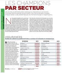 classement cabinet d audit advancy se classe dans les meilleurs cabinets de conseil selon le