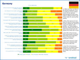 2013 Employment Trends in Canada from the Randstad Workmonitor Global Survey