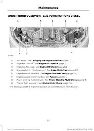 Brake Lamp Bulb Fault 2014 Ford Escape by Washer Fluid Ford Transit 2016 5 G Owners Manual