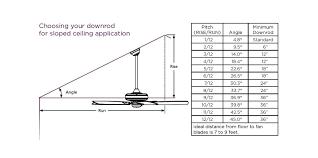 Sloped Ceiling Adapter For Ceiling Fan by Fanimation Zonix Outdoor Ceiling Fan Build Com
