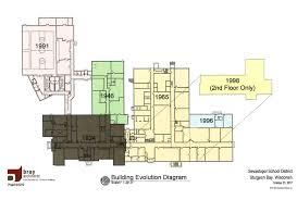 100 Bray Architects Committee Examines Options For Sevastopol School Door County Pulse