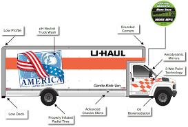 U-Haul: Sustainability: Technology-Efficiency Uhaul Truck Rental Reviews Homemade Rv Converted From Moving 26ft Whats Included In My Insider Auto Transport Ubox Review Box Of Lies The Truth About Cars Burning Out A Uhaul Youtube Self Move Using Equipment Information Hengehold Trucks Across The Nation Bucket List Publications