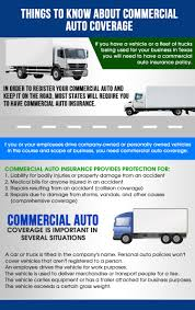 Things You Know About Commercial Auto Coverage | Houston National ...