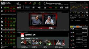Sink Or Swim Trading by Online Trading Tastytrade To Kill Passive Investing With Tastyworks