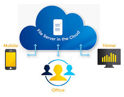 File Server In The Cloud - Savenet Solutions | Cloud Disaster ... Cloud Security Riis Computing Data Storage Sver Web Stock Vector 702529360 Service Providers In India Public Private Dicated Sver Vps Reseller Hosting Hosting 49 Best Images On Pinterest Clouds Infographic And Nextcloud Releases Security Scanner To Help Protect Private Clouds Best It Support Toronto Hosted All That You Need To Know About Hybrid Svers The 2012 The Cloudpassage Blog File Savenet Solutions Disaster Dualsver Publickey Encryption With Keyword Search For Secure