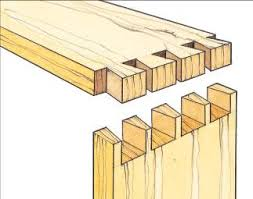 what is a dovetail joint types of dovetails woodworking
