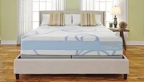 Atlantic Bedding And Furniture Nashville Tn mattresses atlantic bedding and furniture nashville