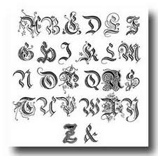 Different Styles Writing Alphabet Letters Sample Letter Template