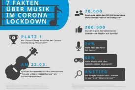 corona und die musik sennheiser fasst trends im lock