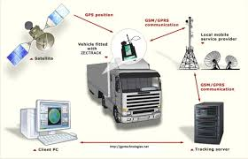 Truck Tracking System Can You Put A Gps Tracking System In Company Truck And Not Tell 5 Best Tips On How To Develop Vehicle Tracking System Amcon Live Systems For Vehicles Dubai 0566877080 Now Your Will Be Your Control Vehicle Track Fleet Costs Just 1695 Per Month Gsm Gprs Tracker Truck Car Pet Real Time Device Trailer Asset Trackers Rhofleettracking Xssecure Devices Kids Bus 10 Benefits Of For The Trucking Fleets China Mdvr