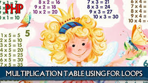 php multiplication table with for loops