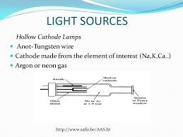 atomic absorption spectrometer ppt video online download