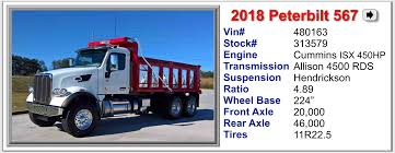 New & Used Commercial Truck Sales, Service, Parts In Atlanta Buick Gmc Dealer Near Cartersville In Rome Ga Cash For Cars Sell Your Junk Car The Clunker Junker Honda Dealership Used Heritage Bridgeport Preowned Dealer In Ny Riverside Toyota Vehicles Sale 30161 Davidson Chevrolet Of Upstate New York And 2017 Ram Trucks Truck Morgan Cporation Bodies Van Home To Italy Through The Eyes A Talented American Sherold Salmon Auto Superstore