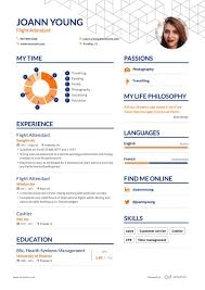 Flight Attendant Resume Example And Guide For 2019 9 Flight Attendant Resume Professional Resume List Flight Attendant With Norience Sample Prior For Cover Letter Letters Email Examples Template Iconic Beautiful Unique Work Example And Guide For 2019 Best 10 40 Format Tosyamagdaleneprojectorg No Experience Invoice Skills Writing Tips 98533627018