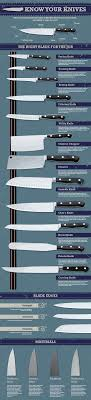 Infographic: Know Your Knives | Knives | Pinterest | Cooking ... Lease A Gourmet Food Truck Roaming Hunger Buy Sell Dairy Equipment Machines Online Dealer Tampa Area Trucks For Sale Bay How To Build A Ccession Trailer Diy Cheap Less Than 6000 To Start Business In 9 Steps The Kitchen List What Do You Need Get Chameleon Ccessions Western Products Stall Guidelines Safety Quirements For Temporary Food Yourself Simple Guide Checklist Custom