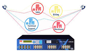 Small Business PBX (Private Branch Exchange) Phone Systems