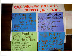 Trixie The Halloween Fairy Reading Level by 254 Best Anchor Charts Images On Pinterest Teaching Ideas