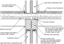 Ground Floor Casting Means by Floor Systems Steelconstruction Info