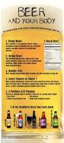 Long Trail Pumpkin Ale Calories by 43 Best Get To Know Your Beer Images On Pinterest Beer Bottle