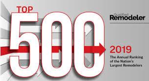151 nari members named in qr magazine s top 500 list nari