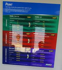 Maaco Pricing Chart - Hong.hankk.co Ideas Get Maaco Paint Prices Specials For Auto Pating And 500 Paint Job Mye28com Gear Thoughts Repating A 4runner What Does Charge To A Car How Much It Cost Bankratecom What Will Maaco Charge To Paint The Dually Youtube Pics Of Ford Mustang Forums Corralnet On Your Side Petersburg Woman Suing Over Car Pating Problems Much Should Cost Nastyz28com Jobs Trucks