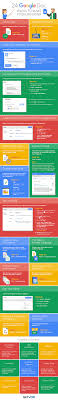24 Google Doc Hacks And Add-ons To Make Your Life Easier | GetVoIP Nextiva Review 2018 Small Office Phone Systems 45 Best Voip Graphics Images On Pinterest Website The Voip Shop News Clear Reliable Service From 799 Dp750 Dect Cordless User Manual Grandstream Networks Inc Fanvil X2p Professional Call Center With Poe And Color Shade Computer Voip Websites Youtube Technology Archives Acs 58 Telecom Communication How To Set Up Your Own System At Home Ars Technica 2017 04 01 08 16 Va Life Annuity Health Prelicensing Saturday 6 Tips For Fding The Right Whosale Providers Solving Business Problems With Microage