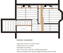 Ceiling Joist Spacing Uk by Evolution Of Building Elements