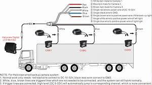 100 Backup Camera System For Trucks HALOVIEW CA601 WIRED BACKUP CAMERA