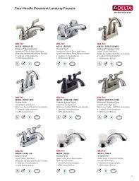 Delta Lavatory Faucet 2538 by Delta Do It Best Faucet Catalog
