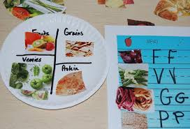 Choose My Plate And Menu Activity For Preschool
