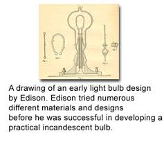 pictures edison invention of the light bulb date