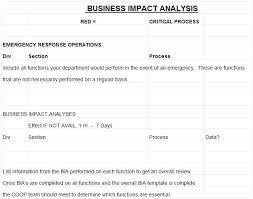 Lead Business Analyst Consultant Resume Model Documents Prepared By Various