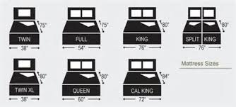 Amazing of Queen Size Bed Usa Mattress Size Chart mon