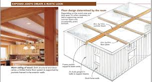 single timber ceiling beam google search prospect ridge
