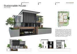 100 House Design Project Sustainable Interior Design Renovation Photos And Price In Malaysia ZINGmy