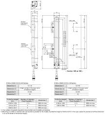 Sti Ms4800 Light Curtain Manual by F3sg R Safety Light Curtain Dimensions Omron Industrial Automation