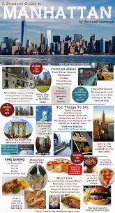 Manhattan New York City Shortcut Travel Guide