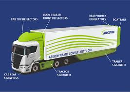 Truck Aerodynamics - Aerodyne Solved The Aerodynamic Drag On A Truck Can Be Ruced By Volvo Trucks Celebrates 35 Years Of Innovation And Smarttruck Introduces Improved Trailer Aerodynamics System Adds Nasa Making More Efficient Isnt Actually Hard To Do Wired Scania Streamline Smoothing The Shape Cut Drag Boost Hawk Inflatable Aerodynamic Trucktail For Cargo Trucks Youtube Jackson Launches New Eco Refrigerated Truck Body Www Mercedesbenz Actros Caminhoes E Caminhonetes Fuel Costs Hatcher