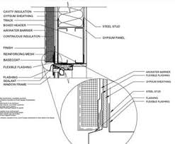 Kawneer Curtain Wall Cad Details by Exterior Structural Cad Detail Library Awci Technology Center