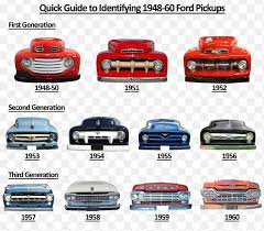 Pin By George Garcia On Products I Love | Pinterest | Cars, Ford ...