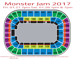 Monster Jam   Bon Secours Wellness Arena Pink Floyd Cover Chti Barn Jams Youtube Released Cloneridden Fields Wizard Jam 4 Archive Idle Forums 166 David Gilmour Backing Track 121 Best Gingham Is My Images On Pinterest Casual Chic Ancient Stank Video At Green Studio L Photo Gallery Beau Sassers Escape Plan Rustic Nys Music Bed And Breakfast In The Gers Belliette Cazaubon Live In Gdansk 2008 3cd2dvd Limited Edition Dopapod