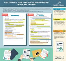 High School Student Resume Template: Tips 2018 | Resume 2018 17 Best Resume Skills Examples That Will Win More Jobs How To Optimise Your Cv For The Algorithms Viewpoint Buzzwords Include And Avoid On Your Cleverism 2018 Cover Letter Verbs Keywords For Attracting Talent With Job Title Hr Daily Advisor Sales Manager Sample Monstercom 11 Amazing Automotive Livecareer What Should Look Like In 2019 Money No Work Experience 8 Practical Howto Tips