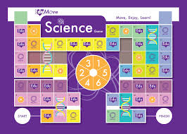 EduMove Then Approached Me To Design A Science Board Game I Took Inspiration From The Periodic Table Had Attend Several Focus Groups Ensure