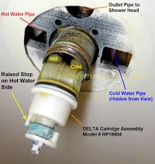 Bathtub Spout Cover Plate by Different Types Of Shower Faucet Valves Previoushow To Repair A 3