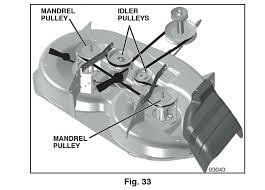 Murray Mower Deck Belt by Belt Coming Off Poulan Riding Mower