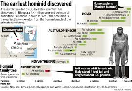 timeline of scientific discoveries sök på timelines