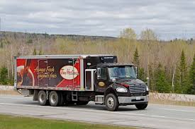 Maximum 95km Per Hour | Tailwind Transportation Software Get Ready For Foodtruck Wednesdays Coming Soon To Dtown St Paul Custom Designed Tim Hortons Delivery Truck Can Be Yours 30 Ray Safety Traing Specialist Martin Transport Llc Linkedin Ats Oc Skins V11 Youtube Used Carstrucks And Suvs Dealer Urbandale Ia Toms Auto Sales West Canada Goose Frvest Tilbud Fresh Peterbilts Calgary Ribfest On Twitter Tims Goes Great W Everything Bg Detailing Cars Trucks Boats Evarts Kentucky Facebook Tiki Reviews Wheels 2006 Sterling Lt9500 Texas Trucks Ahlborns Model Madhouseminiatures