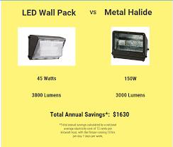 led outdoor lighting vs metal halide eco story