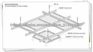 plafond suspendu en dalles de 60 x 60 isolation idées